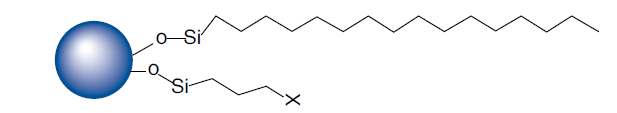 C18-Alkaline HPLC Column_3