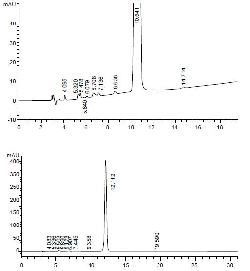 C18-Alkaline-HPLC-Columns_2