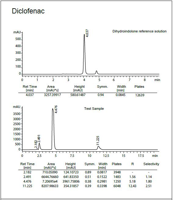 C8-Fluorine-HPLC-Columns_2