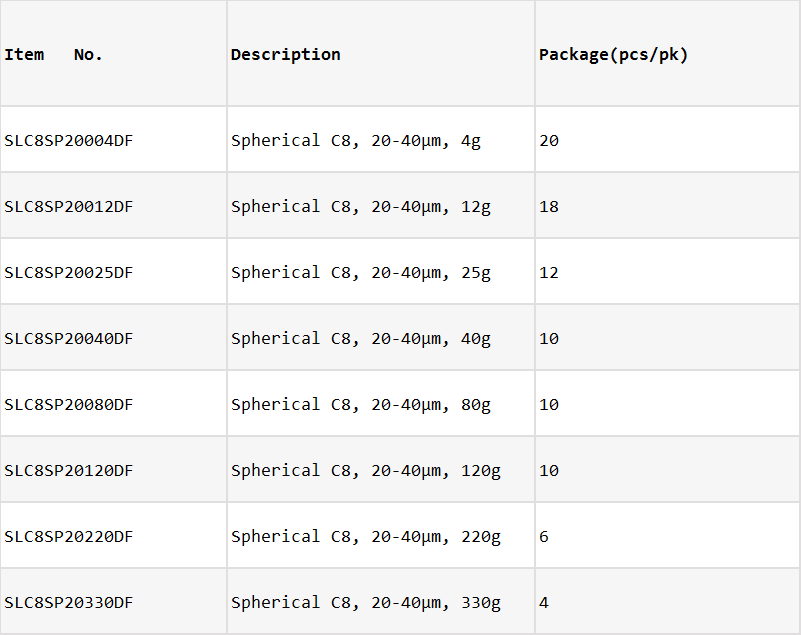 Depuflash Series Spherical C8 Columns_Ordering Information