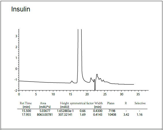 Diol-HPLC-Columns_2