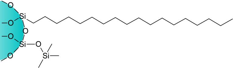 Extracting-Non-polar-Compounds (1)