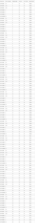 Hydrophobic PTFE Syringe Filters_Ordering Information