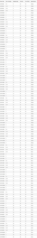 Hydrophobic PVDF Syringe Filters_Ordering Information