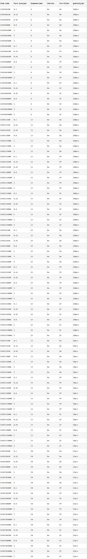 MCE Syringe Filters_Ordering Information