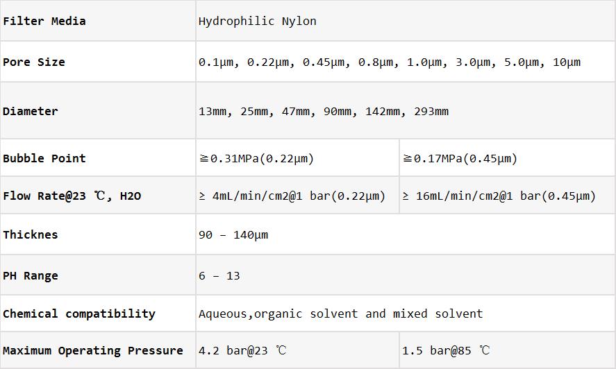 Nylon Membrane Filters_Technical Data