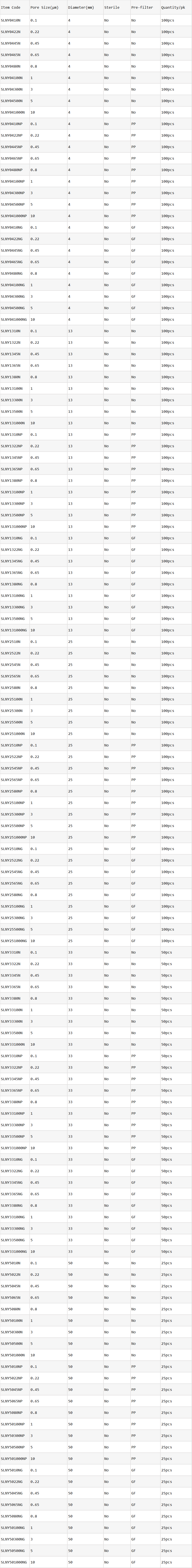 Nylon Syringe Filters_Ordering Information
