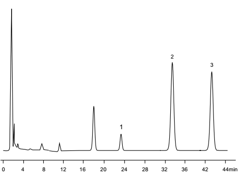 SiO2-HPLC-Columns_2