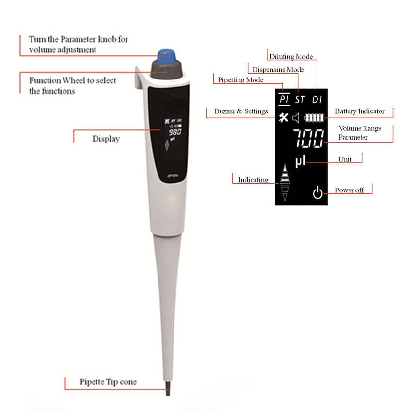 Single Channel Electronic Control Digital Pipettes
