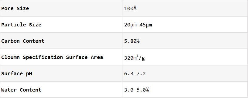 Spherical C8 Flash Columns_Technical Data