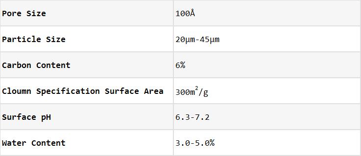 Spherical HILIC Flash Columns_Technical Data